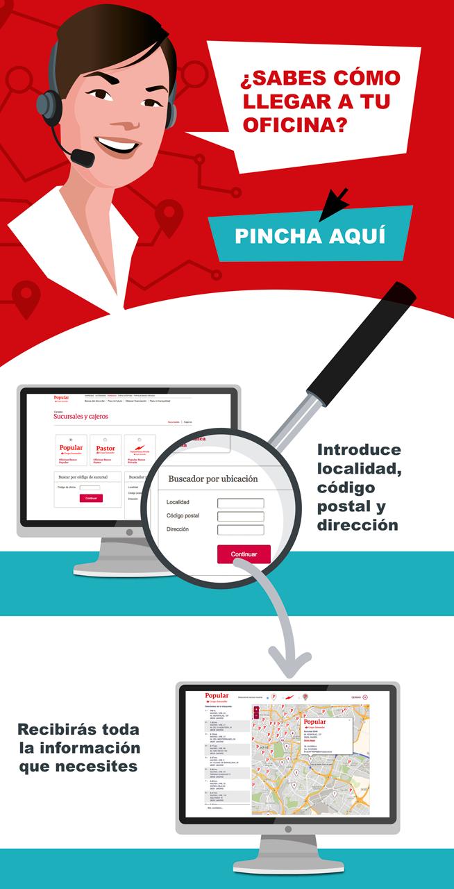 Infografía para Banco Santander, centrada en la formación de nuevos empleados (Cliente Artimaña)